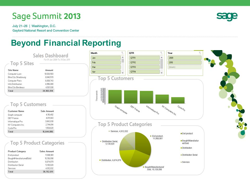 Beyond Financial Reporting #SageSummit