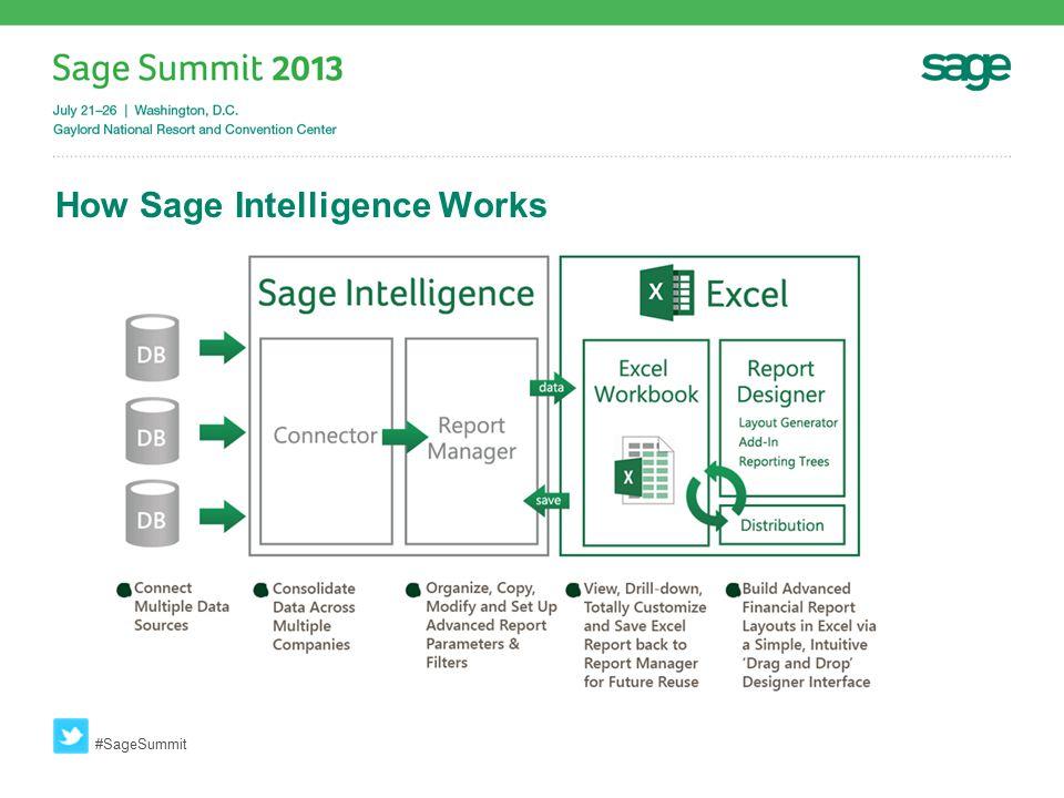 How Sage Intelligence Works #SageSummit