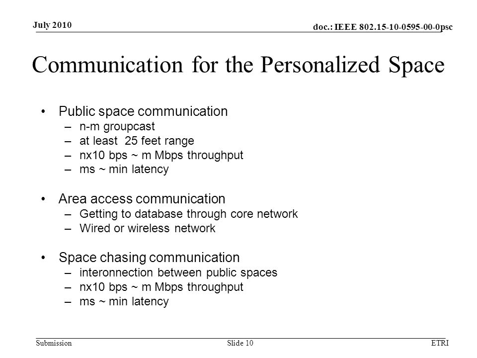 doc.: IEEE 802.15-10-0595-00-0psc Submission July 2010 Communication for the Personalized Space Public space communication –n-m groupcast –at least 25