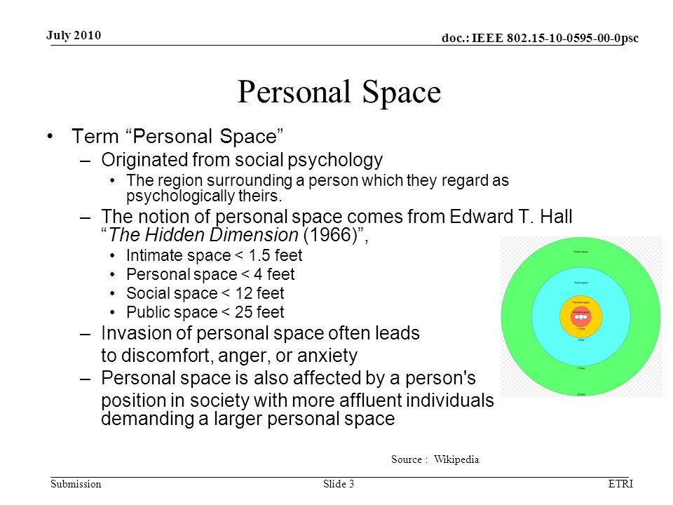 doc.: IEEE 802.15-10-0595-00-0psc Submission July 2010 Personalized Space Personalization involves using technology to accommodate the differences between individuals.