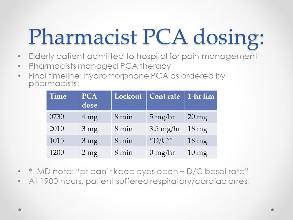 Pharmacist PCA dosing: Elderly patient admitted to hospital for pain management Pharmacists managed PCA therapy Final timeline: hydromorphone PCA as o