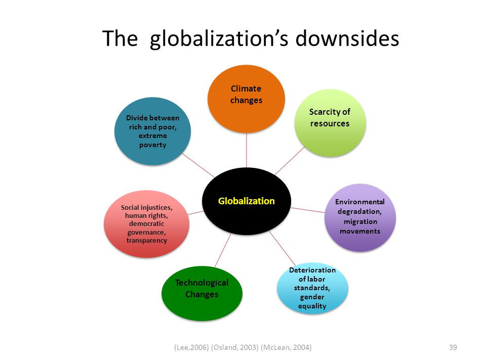 The globalization's downsides Globalization Climate changes Scarcity of resources Environmental degradation, migration movements Deterioration of labo