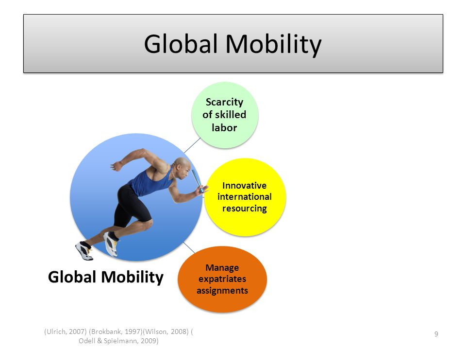 Global Mobility Scarcity of skilled labor Innovative international resourcing Manage expatriates assignments (Ulrich, 2007) (Brokbank, 1997)(Wilson, 2