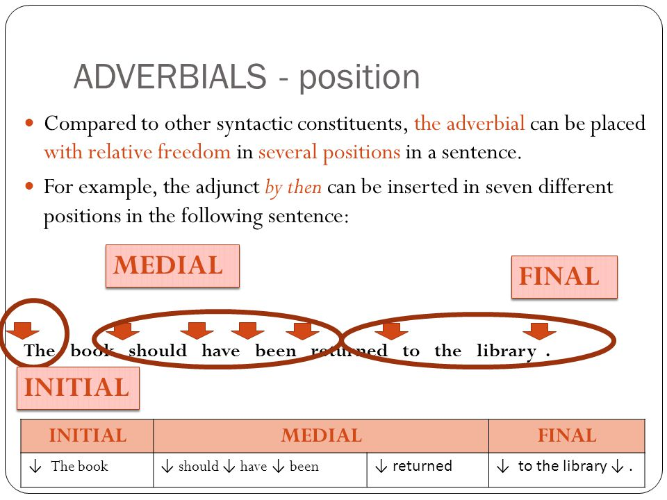 ADVERBIALS - position Compared to other syntactic constituents, the adverbial can be placed with relative freedom in several positions in a sentence.