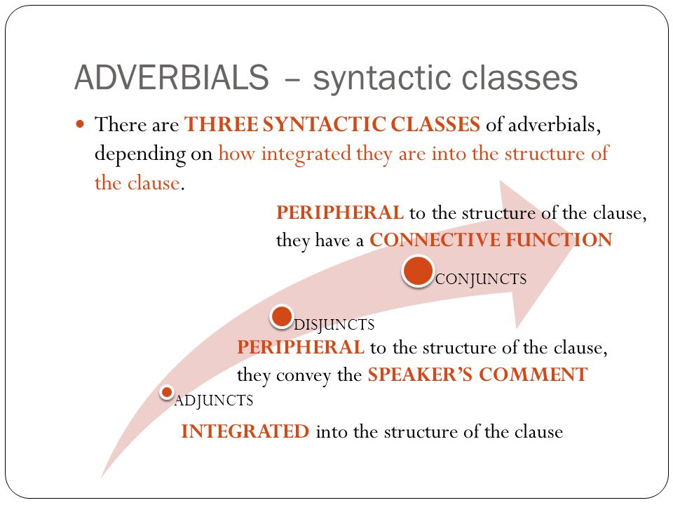 ADVERBIALS – syntactic classes There are THREE SYNTACTIC CLASSES of adverbials, depending on how integrated they are into the structure of the clause.