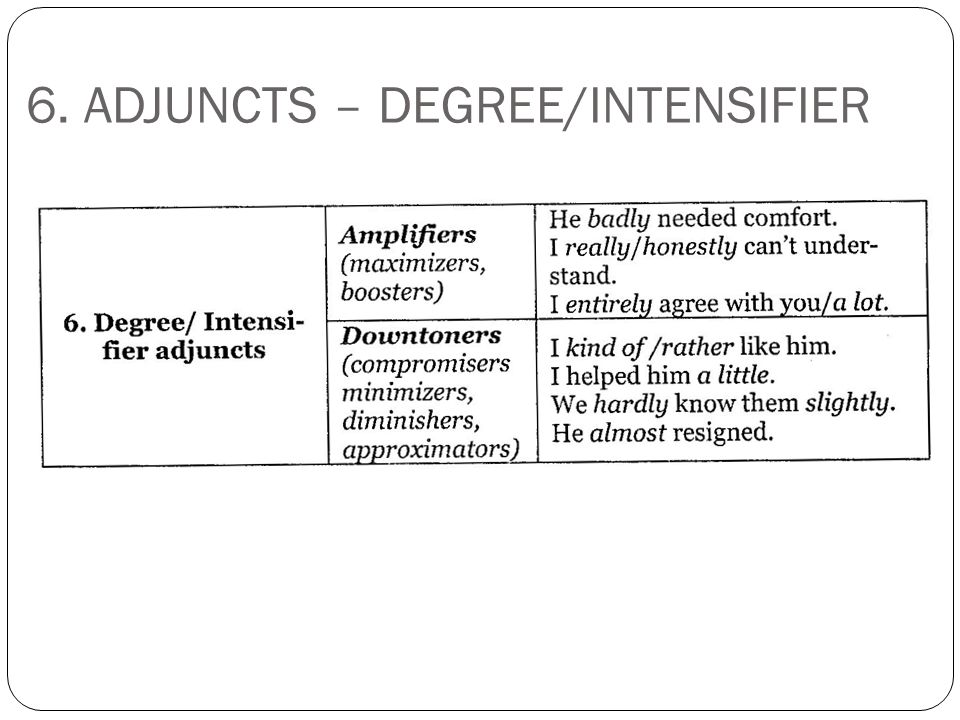 6. ADJUNCTS – DEGREE/INTENSIFIER