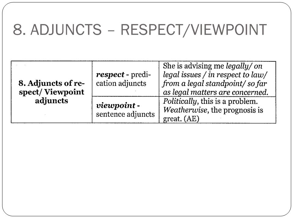 8. ADJUNCTS – RESPECT/VIEWPOINT