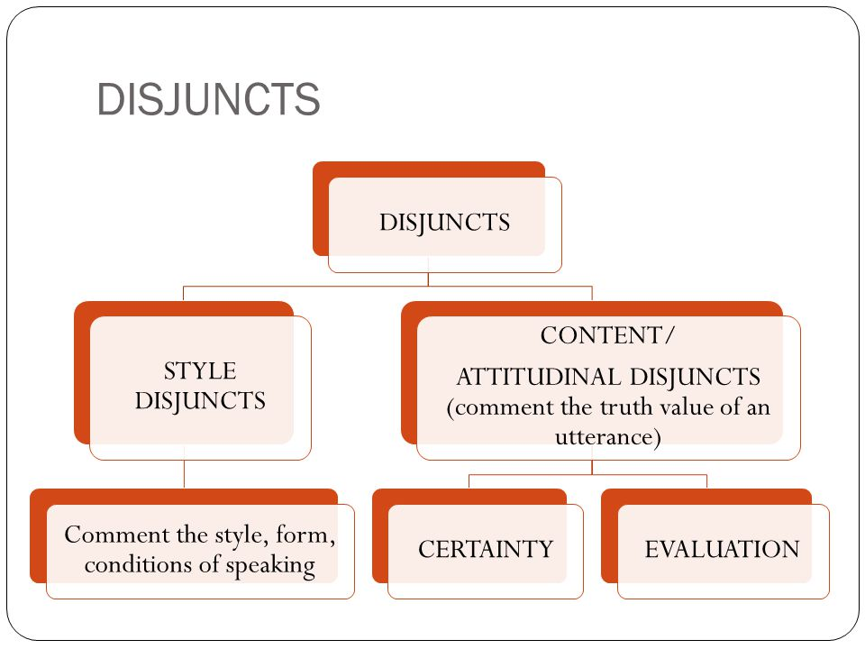 DISJUNCTS STYLE DISJUNCTS Comment the style, form, conditions of speaking CONTENT/ ATTITUDINAL DISJUNCTS (comment the truth value of an utterance) CERTAINTYEVALUATION