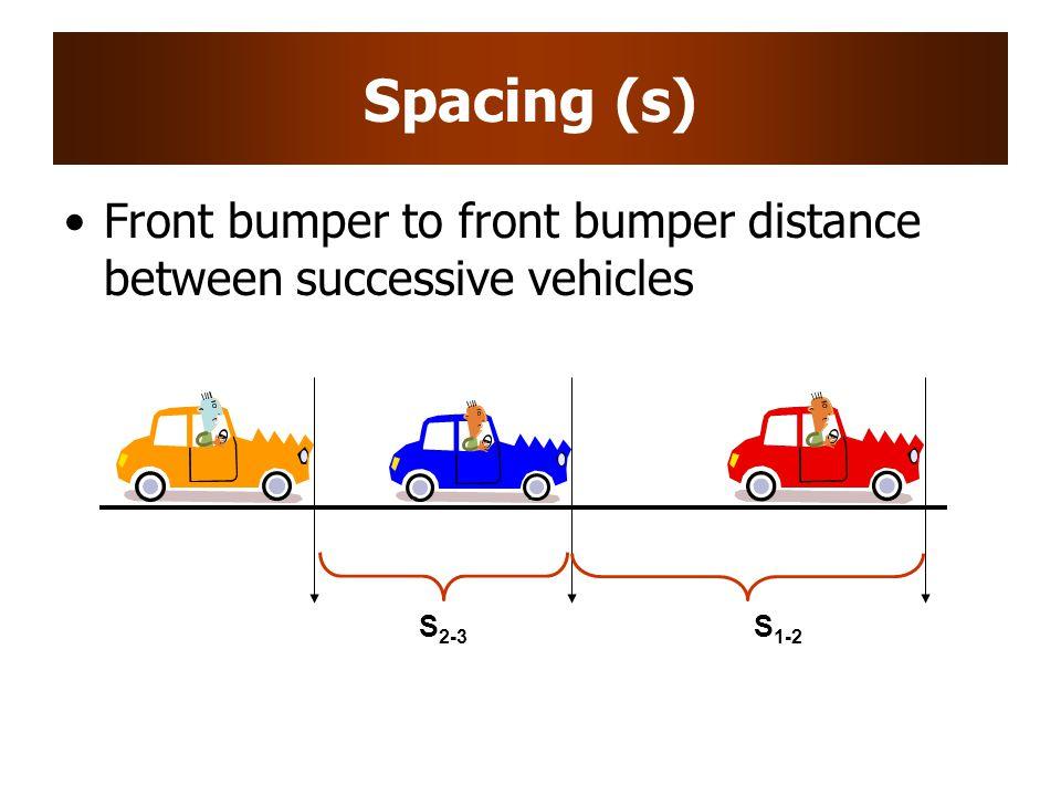 Spacing (s) Front bumper to front bumper distance between successive vehicles S 1-2 S 2-3