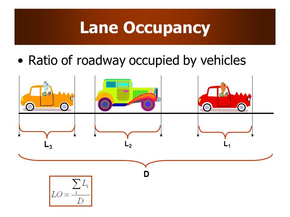 Lane Occupancy Ratio of roadway occupied by vehicles L1L1 L2L2 L3L3 D