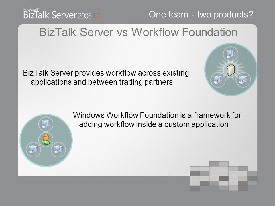 BizTalk Server vs Workflow Foundation BizTalk Server provides workflow across existing applications and between trading partners Windows Workflow Foundation is a framework for adding workflow inside a custom application One team - two products