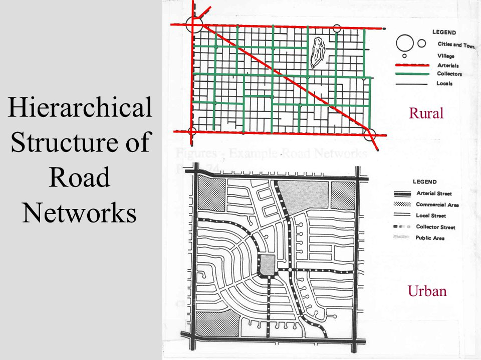 Hierarchical Structure of Road Networks Rural Urban