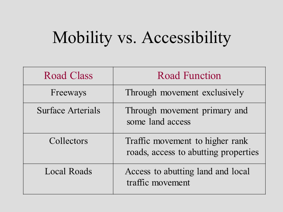 Mobility vs. Accessibility Road ClassRoad Function Freeways Through movement exclusively Surface Arterials Through movement primary and some land acce