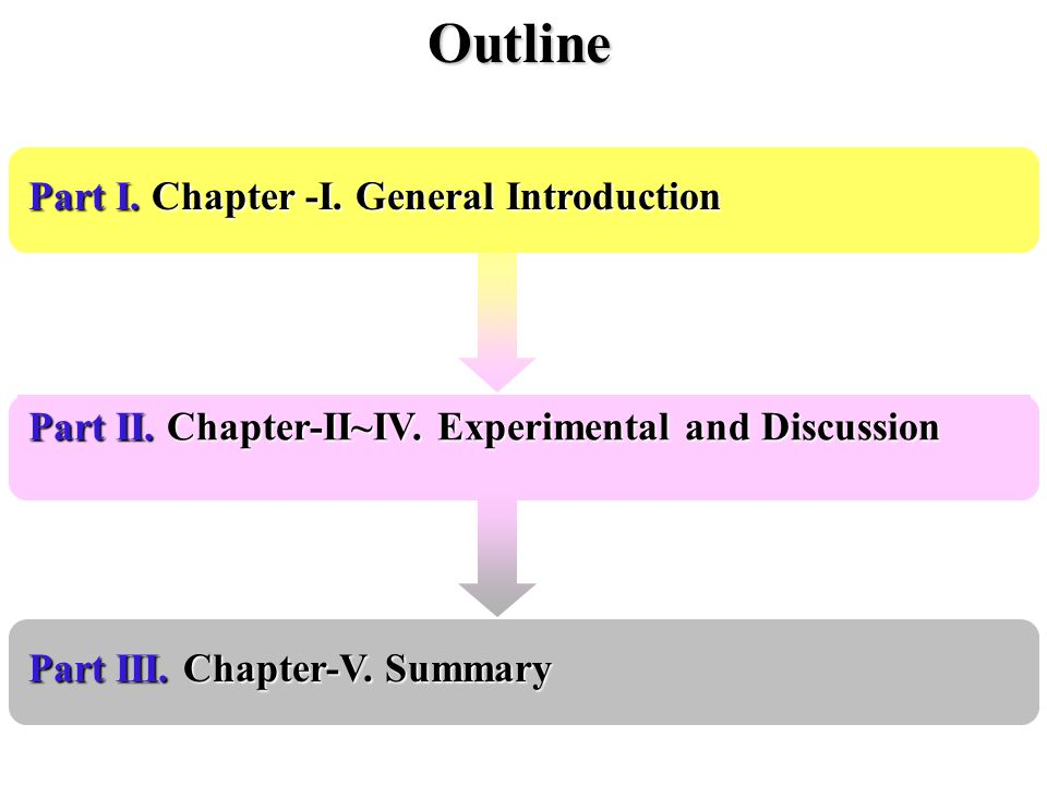 Outline Part I. Chapter -I. General Introduction Part II. Chapter-II~IV. Experimental and Discussion Part III. Chapter-V. Summary