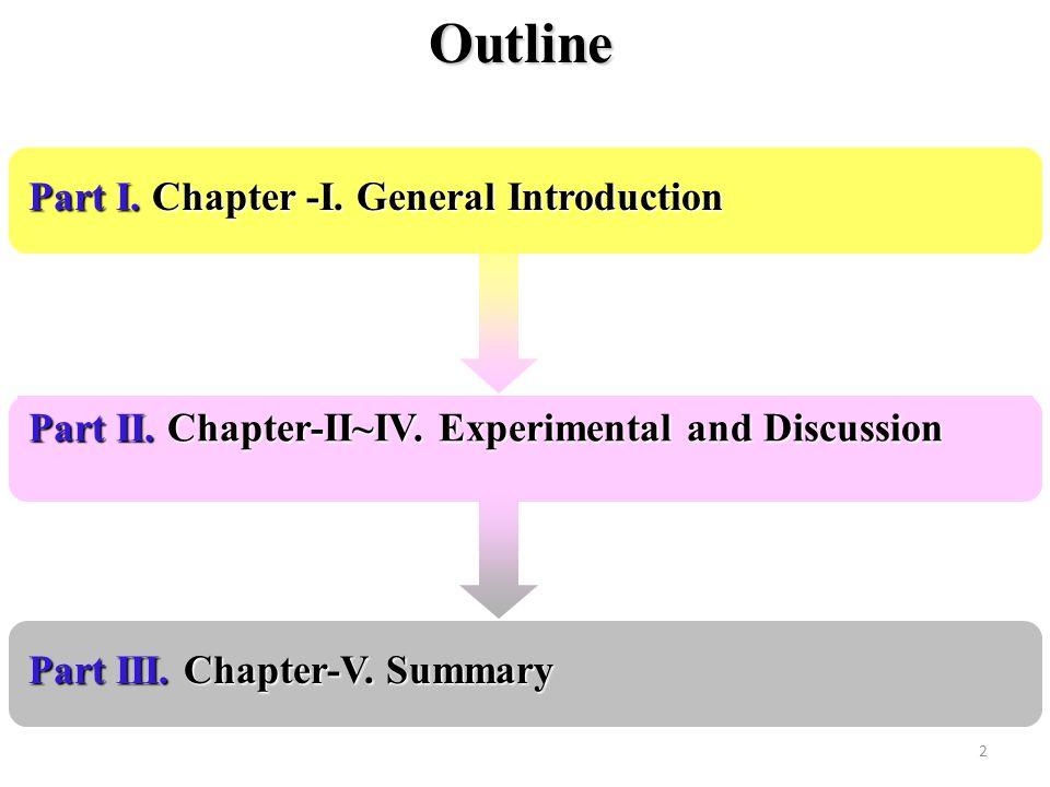 Outline Part I. Chapter -I. General Introduction Part II.