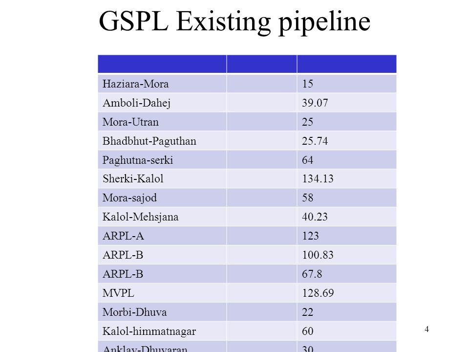 GSPL Existing pipeline Haziara-Mora15 Amboli-Dahej39.07 Mora-Utran25 Bhadbhut-Paguthan25.74 Paghutna-serki64 Sherki-Kalol134.13 Mora-sajod58 Kalol-Mehsjana40.23 ARPL-A123 ARPL-B100.83 ARPL-B67.8 MVPL128.69 Morbi-Dhuva22 Kalol-himmatnagar60 Anklav-Dhuvaran30 4