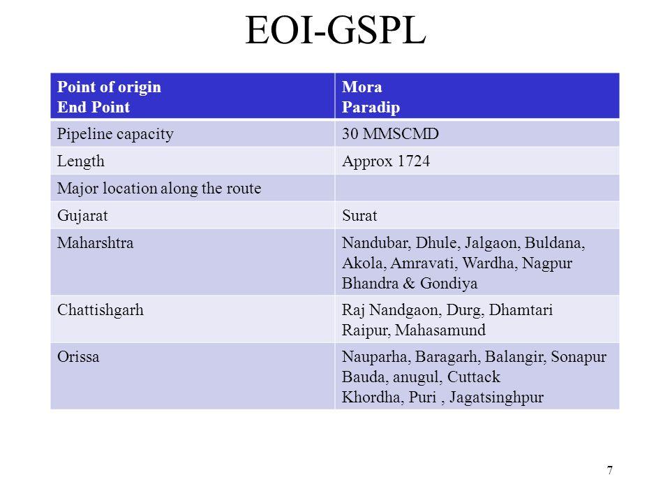 EOI-GSPL Point of origin End Point Mora Paradip Pipeline capacity30 MMSCMD LengthApprox 1724 Major location along the route GujaratSurat MaharshtraNandubar, Dhule, Jalgaon, Buldana, Akola, Amravati, Wardha, Nagpur Bhandra & Gondiya ChattishgarhRaj Nandgaon, Durg, Dhamtari Raipur, Mahasamund OrissaNauparha, Baragarh, Balangir, Sonapur Bauda, anugul, Cuttack Khordha, Puri, Jagatsinghpur 7