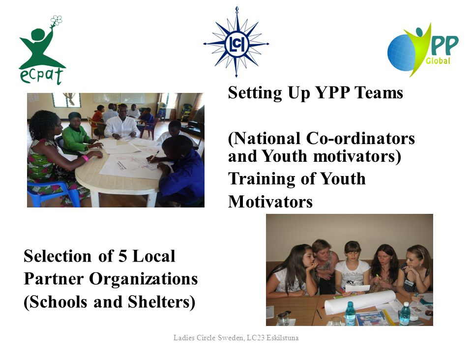 Setting Up YPP Teams (National Co-ordinators and Youth motivators) Training of Youth Motivators Ladies Circle Sweden, LC23 Eskilstuna Selection of 5 Local Partner Organizations (Schools and Shelters)
