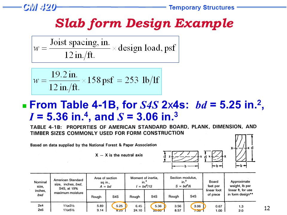 Temporary Structures 12 Slab form Design Example From Table 4-1B, for S4S 2x4s: bd = 5.25 in.