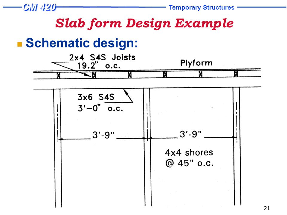 Temporary Structures 21 Slab form Design Example Schematic design: