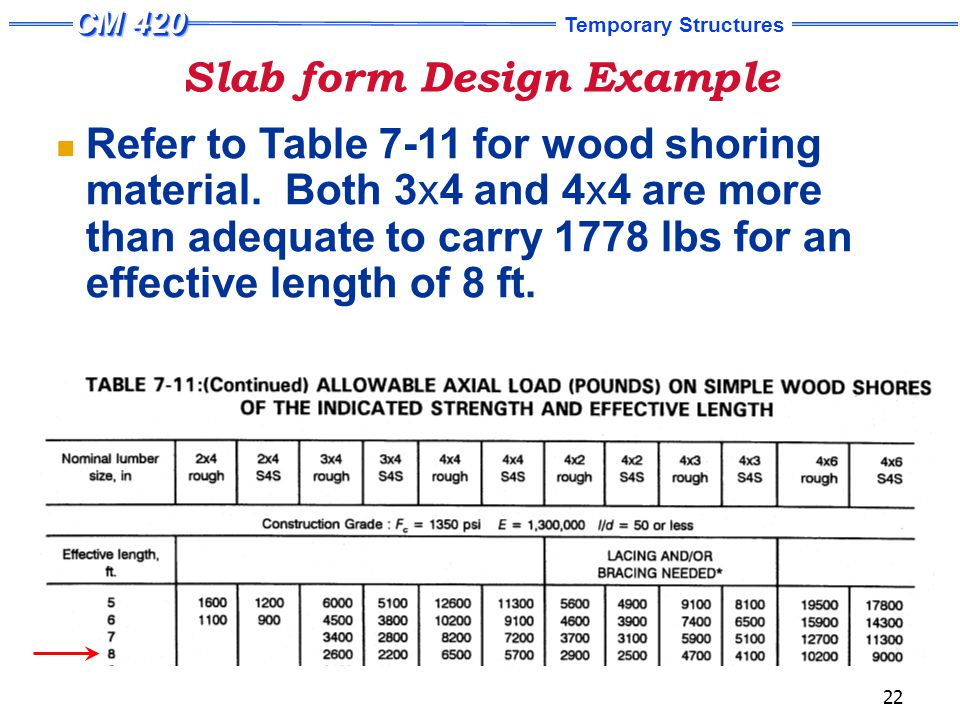 Temporary Structures 22 Slab form Design Example Refer to Table 7-11 for wood shoring material.