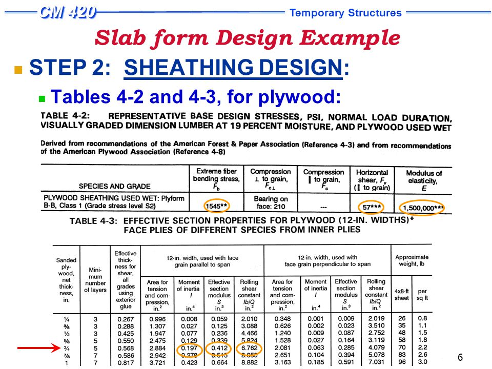 Temporary Structures 6 Slab form Design Example STEP 2: SHEATHING DESIGN: Tables 4-2 and 4-3, for plywood: