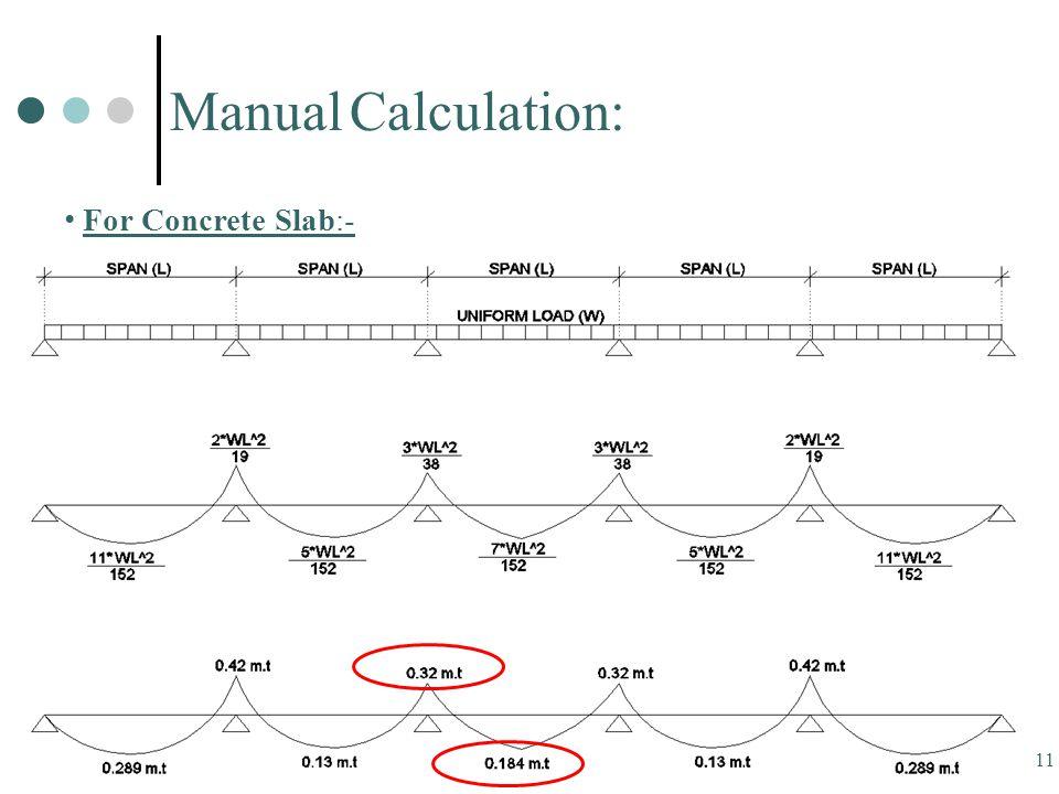 11 Manual Calculation: For Concrete Slab:-