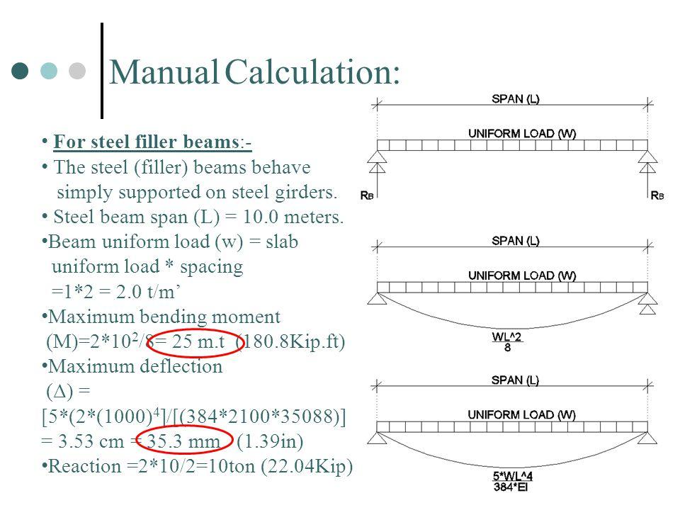 12 Manual Calculation: For steel filler beams:- The steel (filler) beams behave simply supported on steel girders. Steel beam span (L) = 10.0 meters.