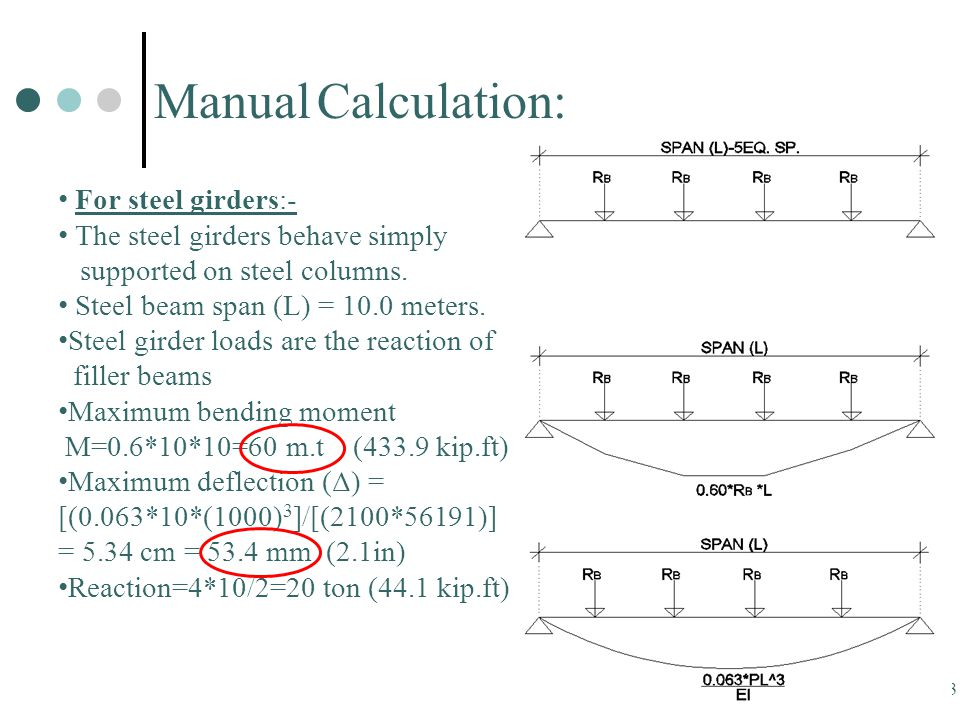 13 Manual Calculation: For steel girders:- The steel girders behave simply supported on steel columns. Steel beam span (L) = 10.0 meters. Steel girder