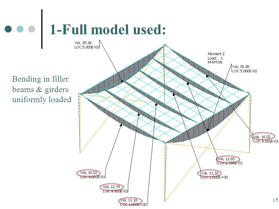 15 Bending in filler beams & girders uniformly loaded 1-Full model used: