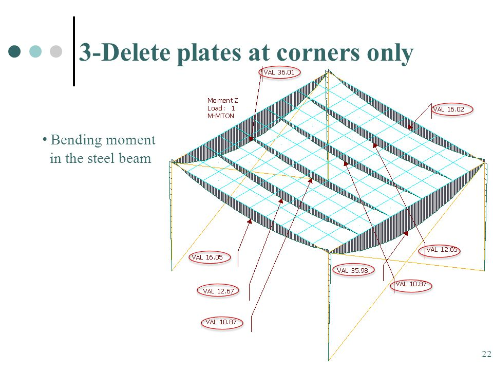 22 Bending moment in the steel beam 3-Delete plates at corners only