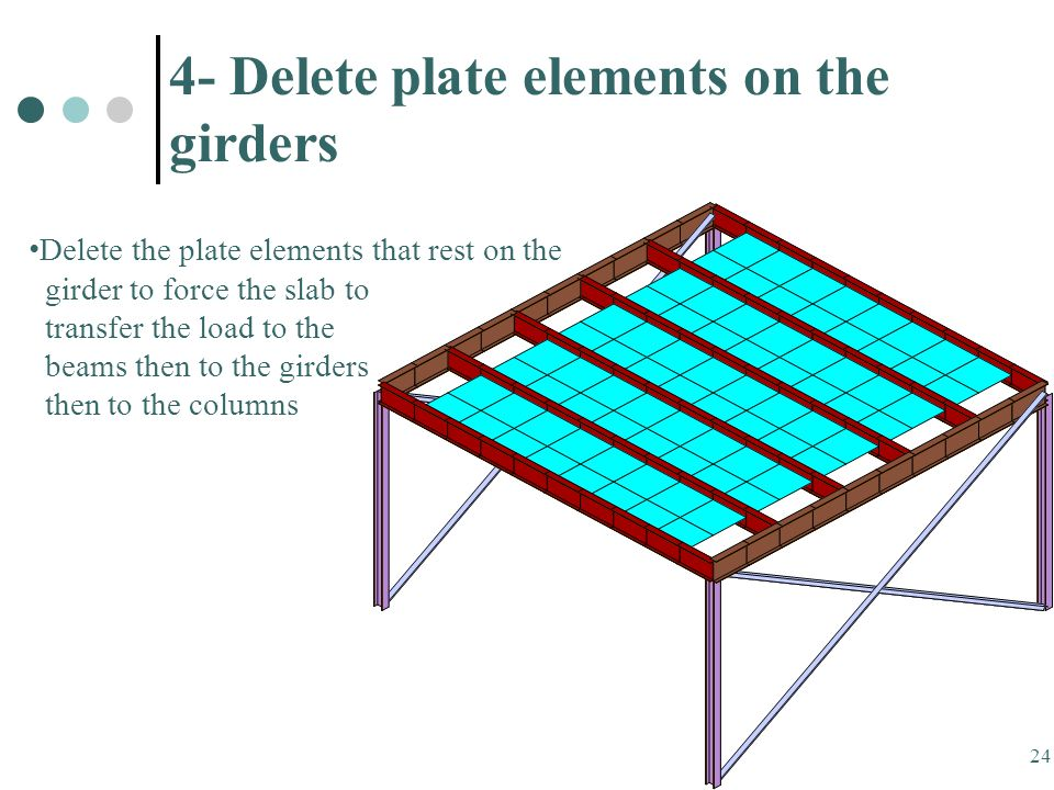 24 Delete the plate elements that rest on the girder to force the slab to transfer the load to the beams then to the girders then to the columns 4- De