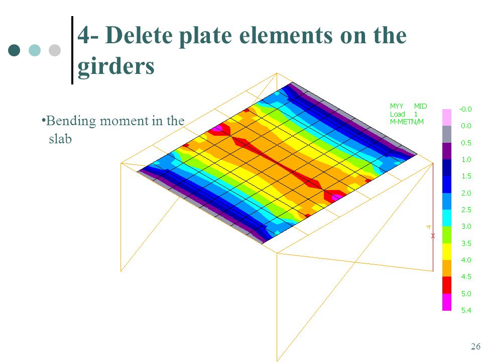 26 Bending moment in the slab 4- Delete plate elements on the girders