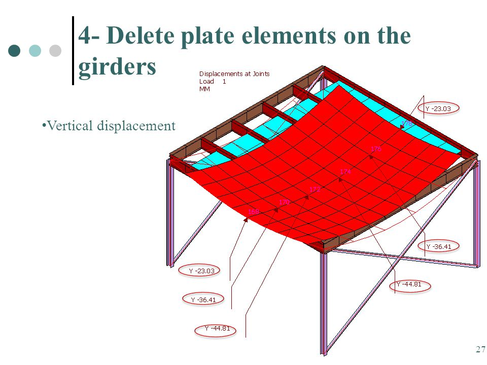 27 Vertical displacement 4- Delete plate elements on the girders