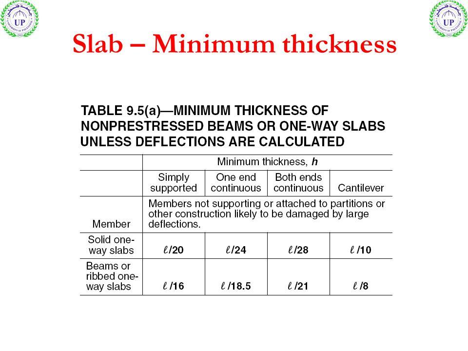 Slab – Minimum thickness