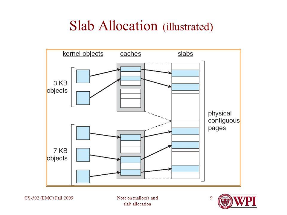 Note on malloc() and slab allocation CS-502 (EMC) Fall 20099 Slab Allocation (illustrated)