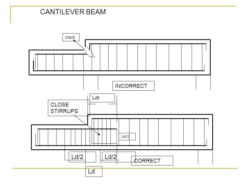 Ld/2 Ld crack INCORRECT CORRECT CLOSE STIRRUPS Ldt Ldt/2 CANTILEVER BEAM