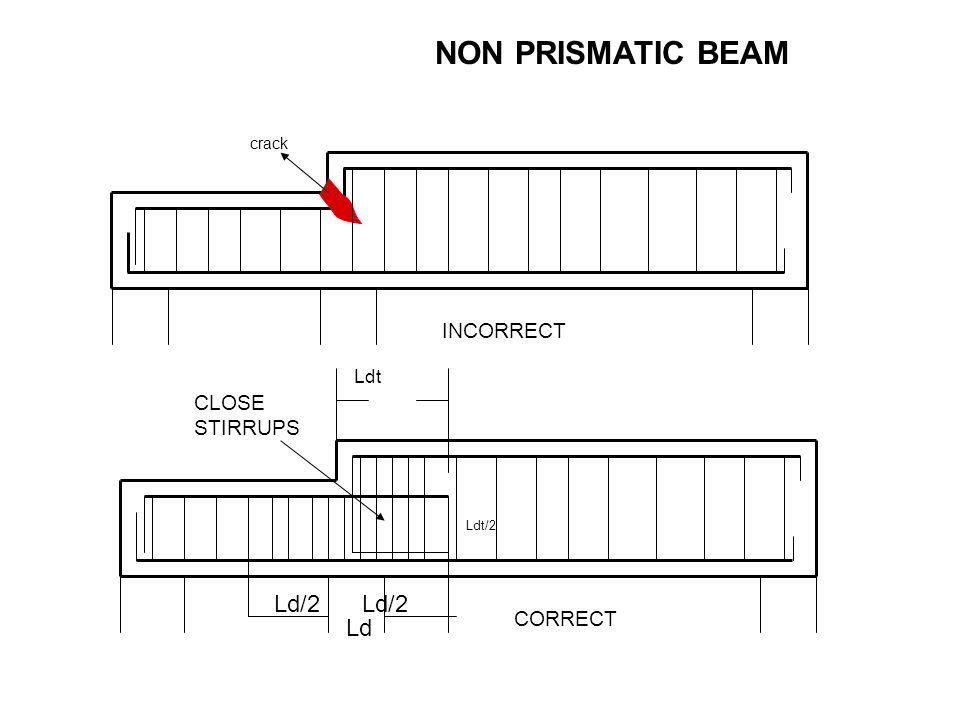 NON PRISMATIC BEAM Ld/2 Ld INCORRECT CORRECT CLOSE STIRRUPS crack Ldt/2 Ldt