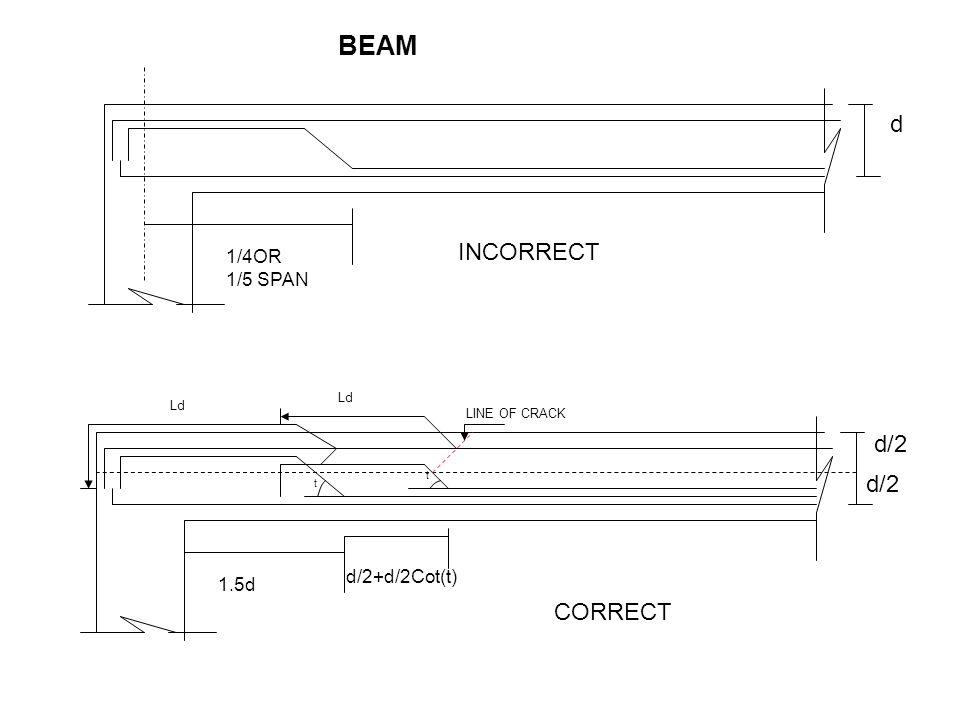 d 1/4OR 1/5 SPAN 1.5d CORRECT INCORRECT d/2+d/2Cot(t) t t Ld d/2 Ld LINE OF CRACK BEAM