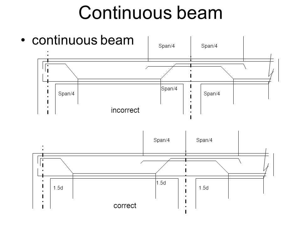 Continuous beam continuous beam Span/4 incorrect Span/4 1.5d Span/4 correct 1.5d