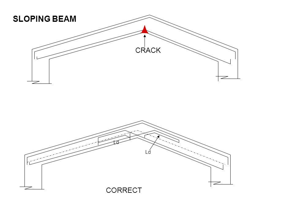 CRACK SLOPING BEAM CORRECT Ld