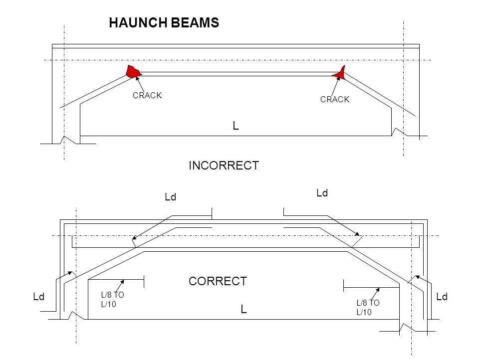 CRACK INCORRECT HAUNCH BEAMS CORRECT L/8 TO L/10 L L Ld