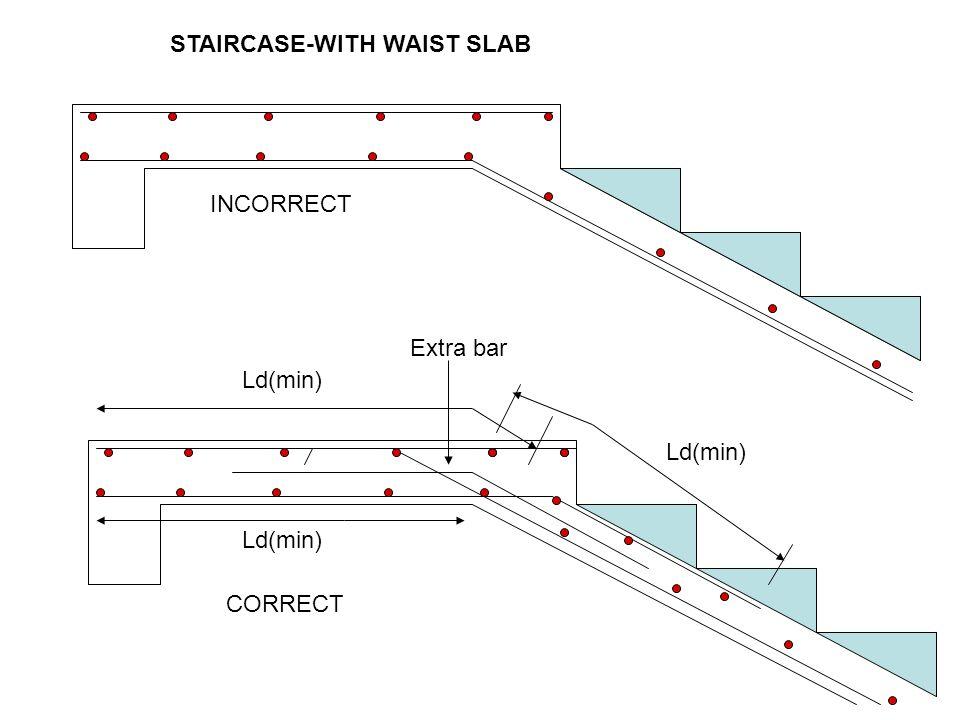 STAIRCASE-WITH WAIST SLAB INCORRECT CORRECT Ld(min) Extra bar Ld(min)
