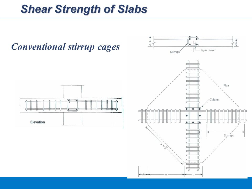 Shear Strength of Slabs Conventional stirrup cages