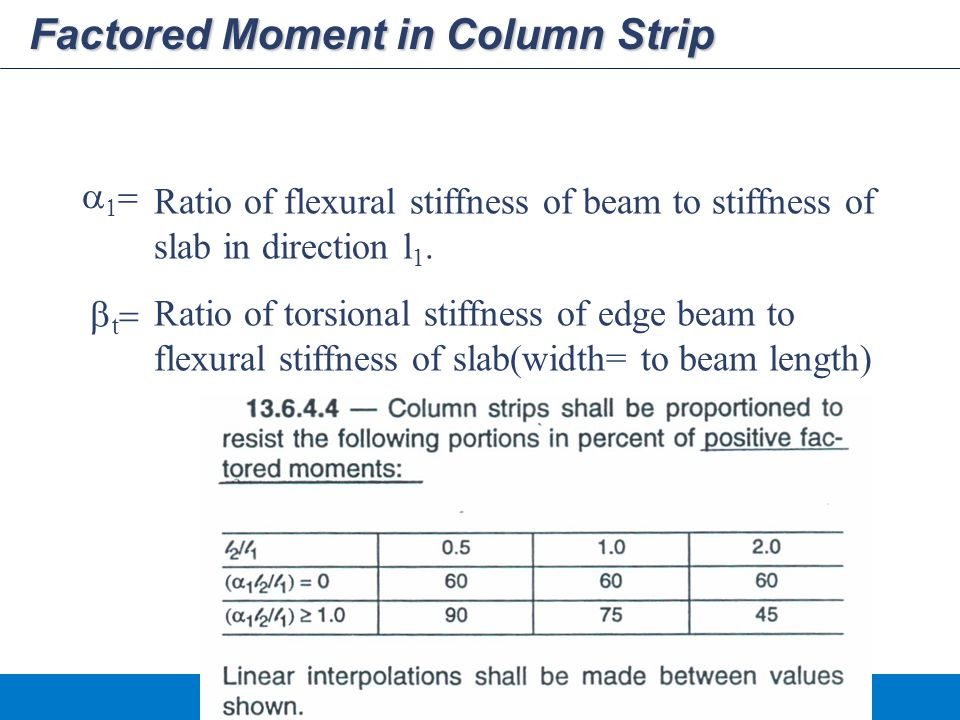 Factored Moment in Column Strip Ratio of flexural stiffness of beam to stiffness of slab in direction l 1.