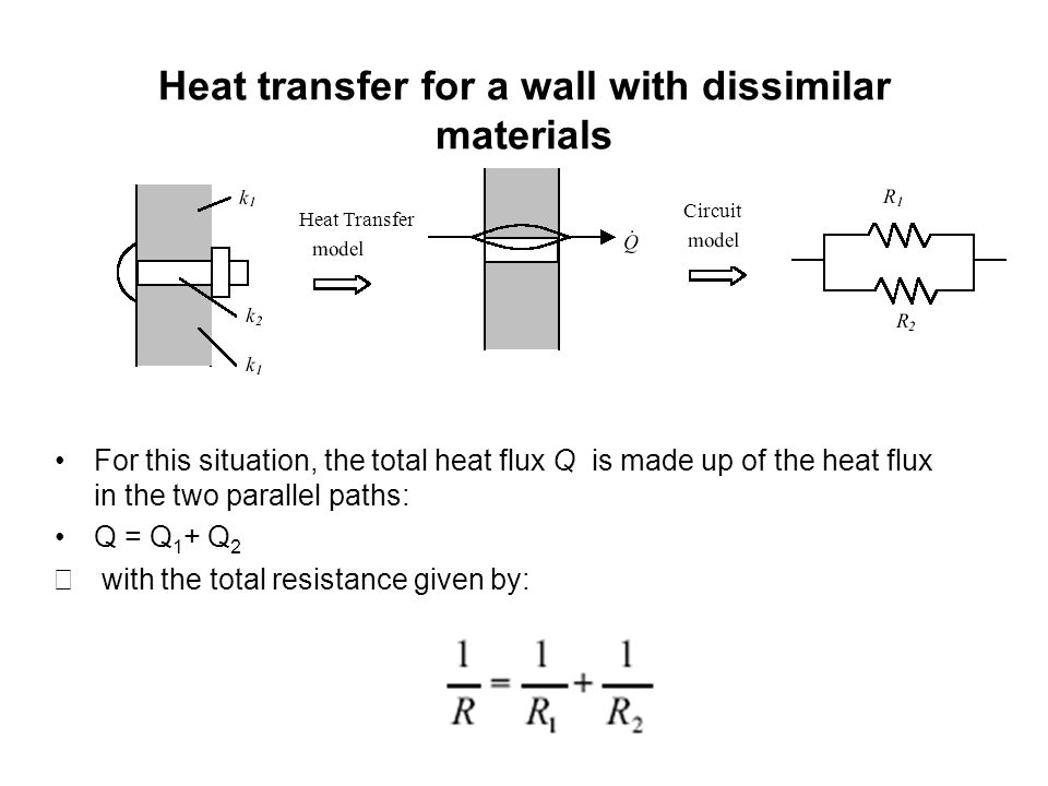 Wall Surfaces with Convection Boundary conditions: R conv,1 R cond R conv,2 T1T1 T2T2