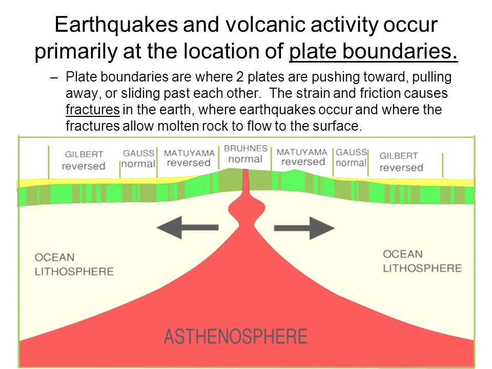 Earthquakes and volcanic activity occur primarily at the location of plate boundaries. –Plate boundaries are where 2 plates are pushing toward, pullin