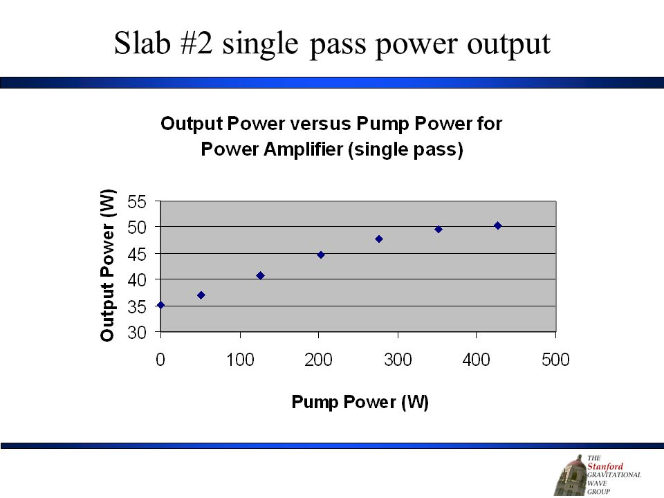 Slab #2 single pass power output