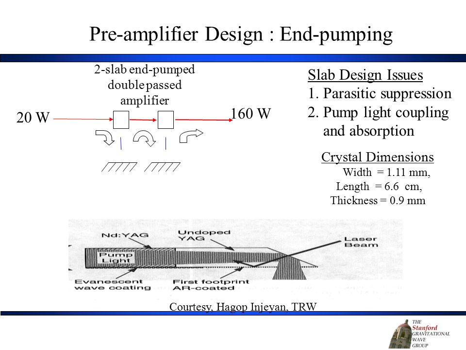 Pre-amplifier Design : End-pumping 20 W 160 W 2-slab end-pumped double passed amplifier Crystal Dimensions Width = 1.11 mm, Length = 6.6 cm, Thickness = 0.9 mm Slab Design Issues 1.