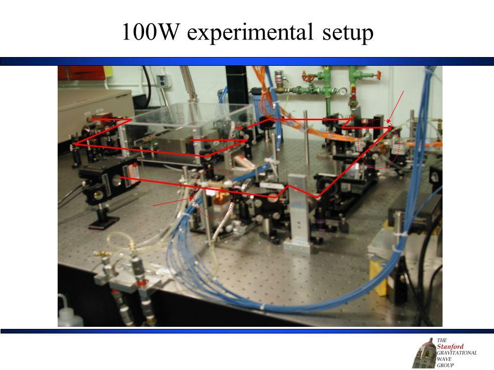 100W experimental setup